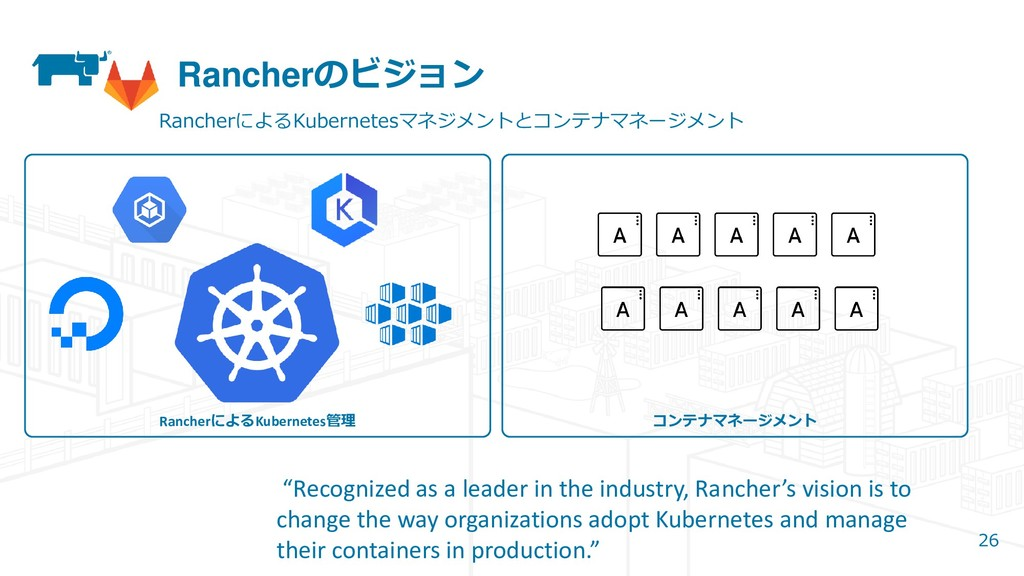 "26 Rancherのビジョン ""Recognized as a leader in the ..."