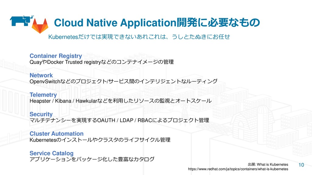 10 Cloud Native Application開発に必要なもの Container R...