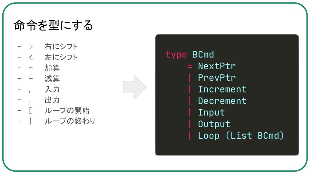 命令を型にする - > 右にシフト - < 左にシフト - + 加算 - - 減算 -...