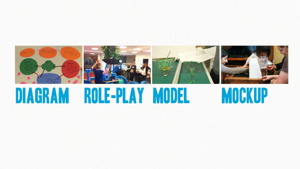 Diagram role-play Model Mockup