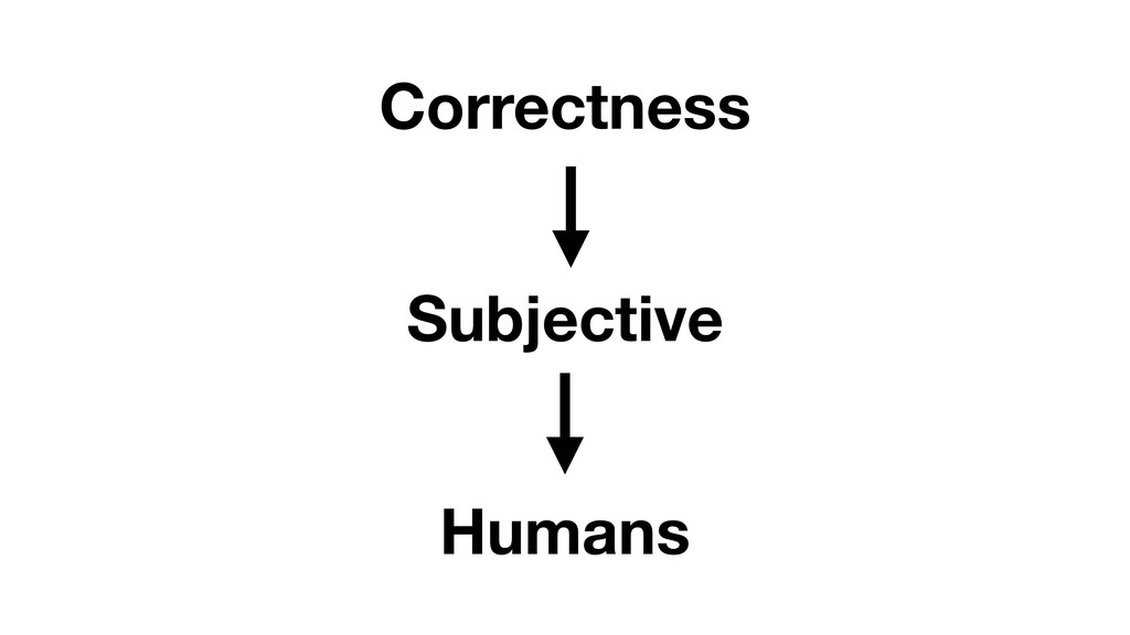 Correctness Humans Subjective