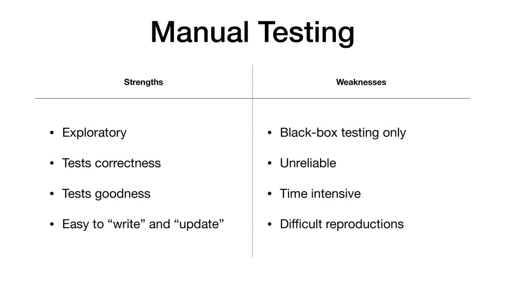 Manual Testing Strengths Weaknesses • Explorato...