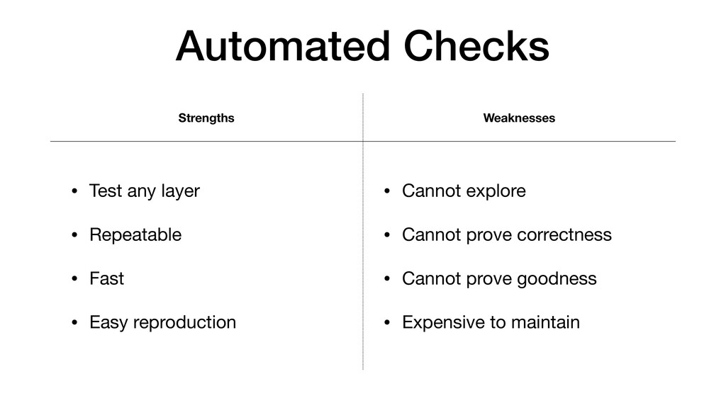 Automated Checks Strengths Weaknesses • Test an...