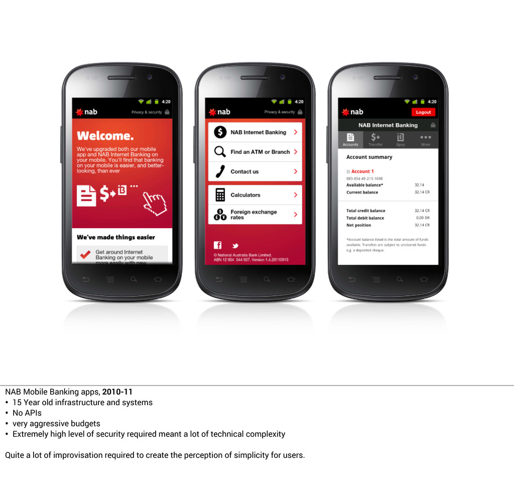 NAB Mobile Banking apps, 2010-11 • 15 Year old ...