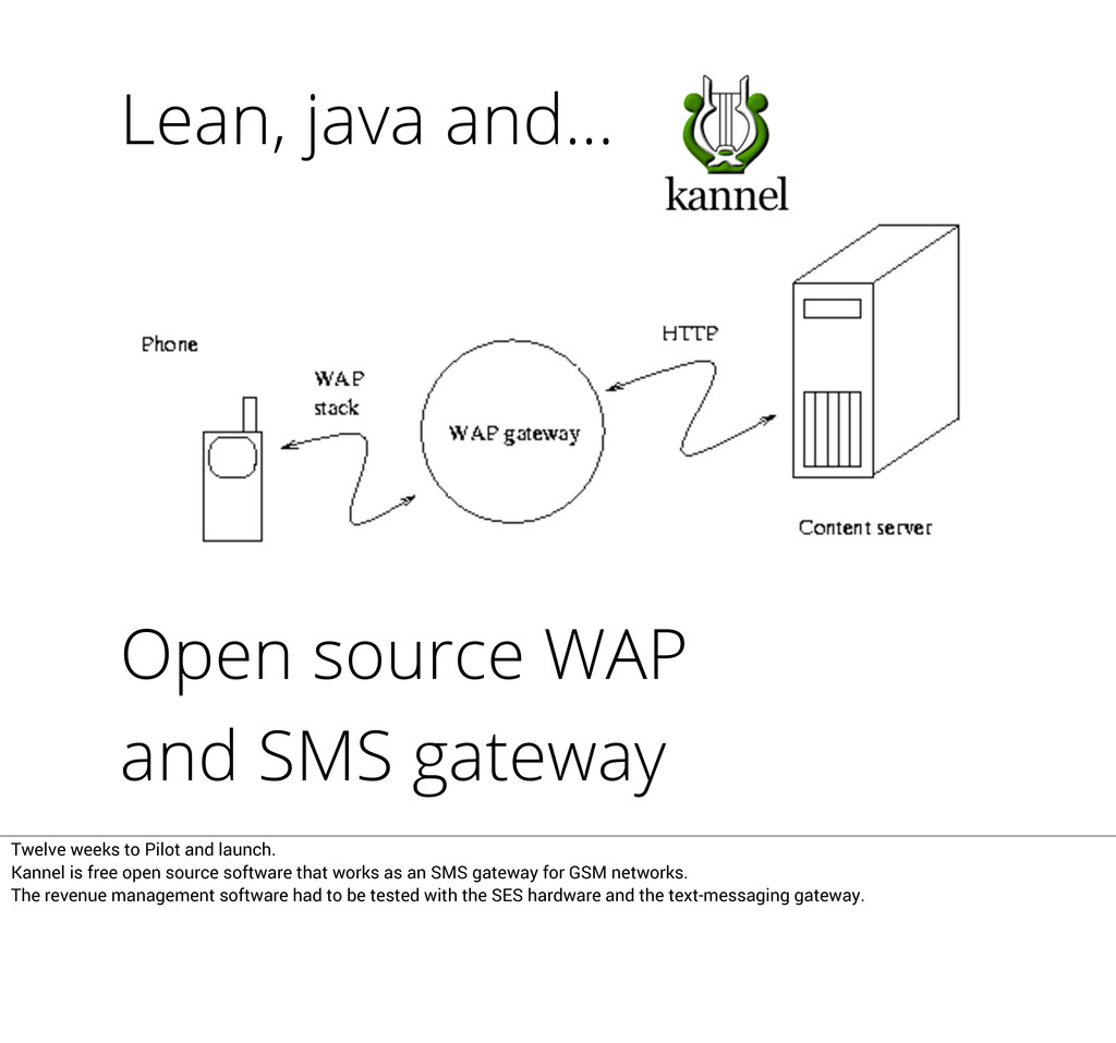 Lean, java and... Open source WAP and SMS gatew...