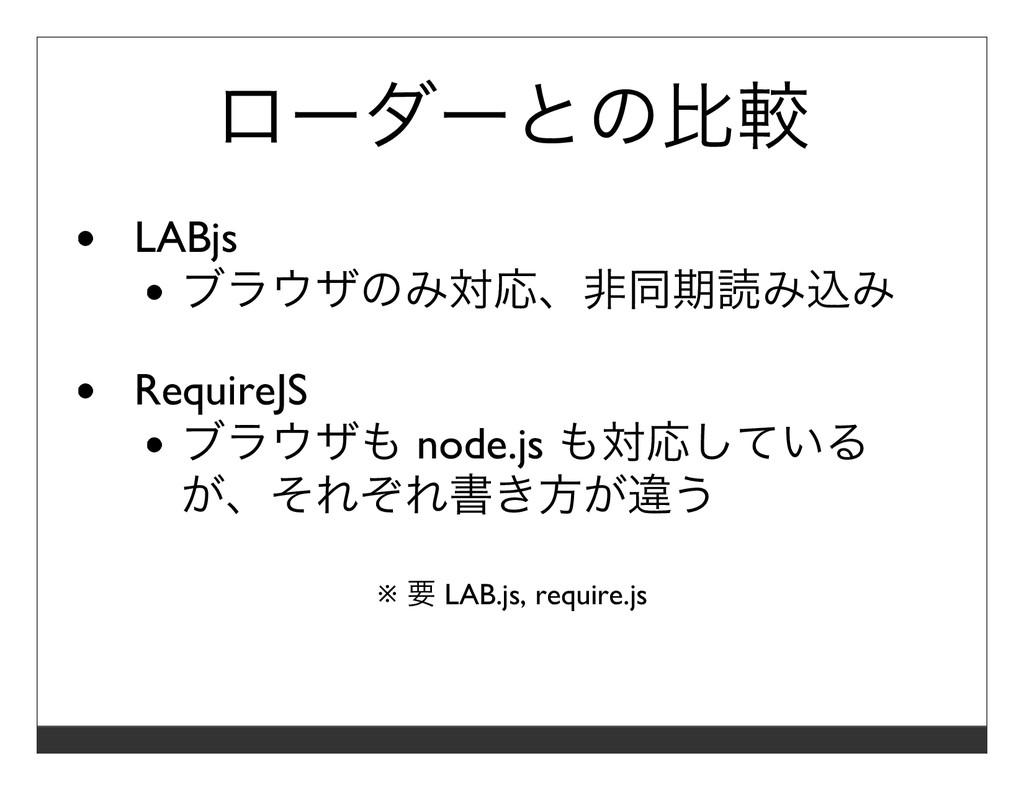 ローダーとの⽐較 LABjs ブラウザのみ対応、⾮同期読み込み RequireJS ブラウザも...