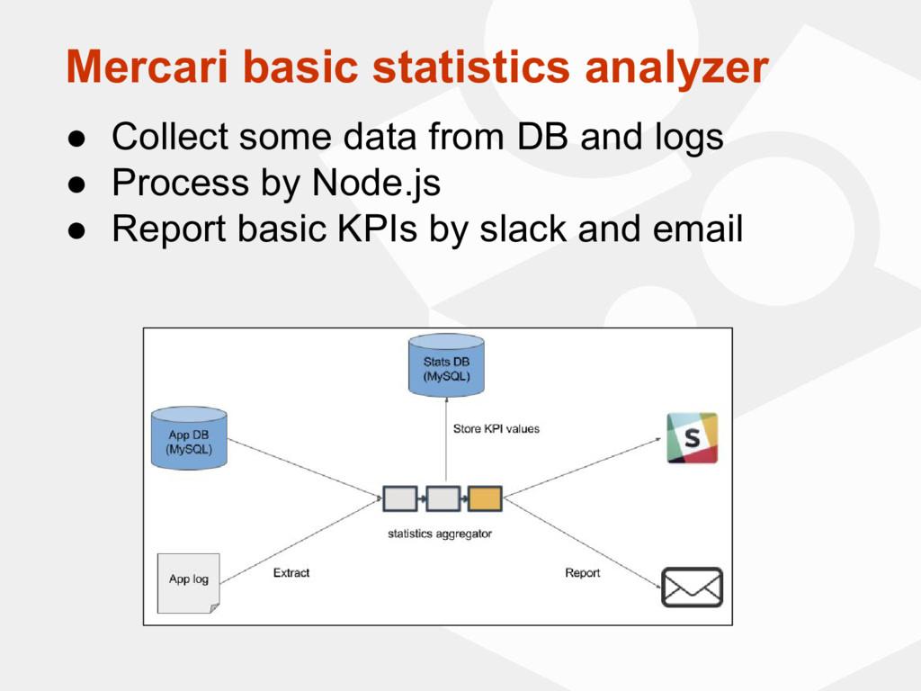 Mercari basic statistics analyzer ● Collect som...