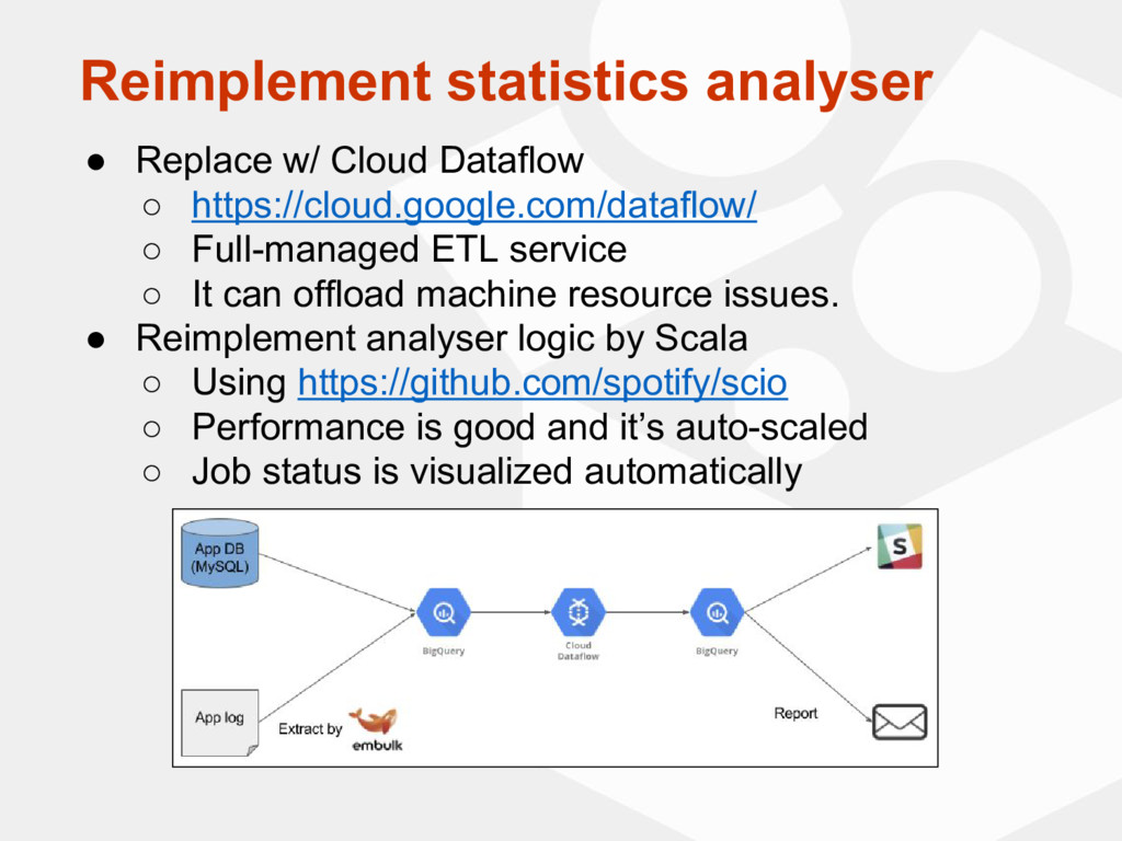 Reimplement statistics analyser ● Replace w/ Cl...