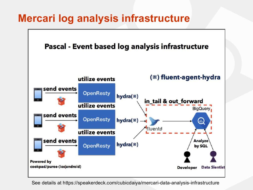 Mercari log analysis infrastructure See details...