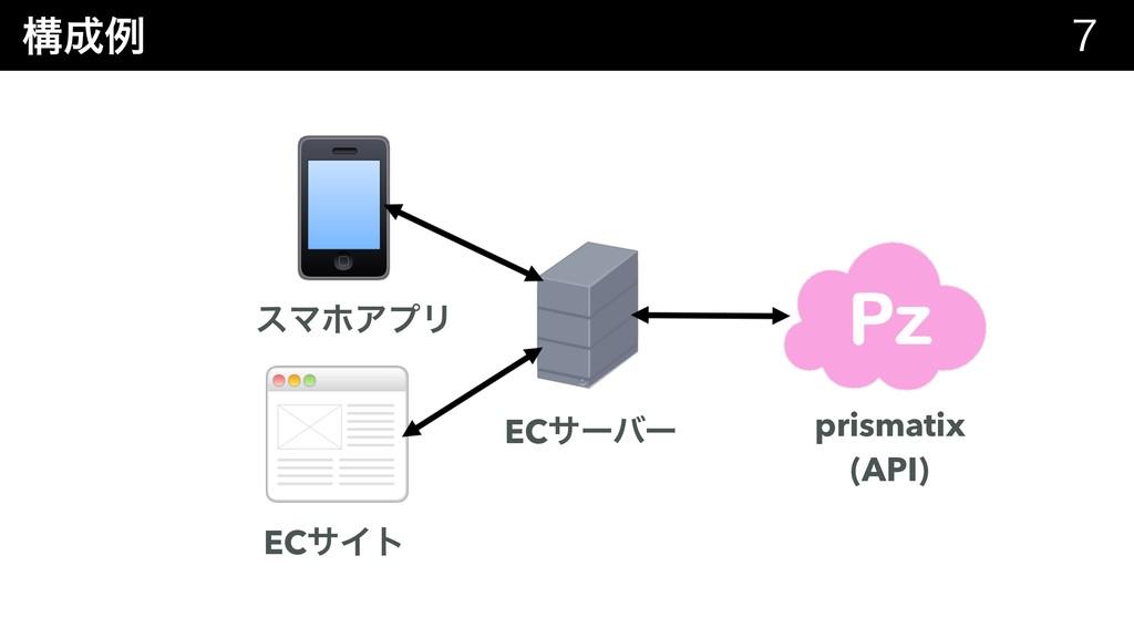 ߏྫ   prismatix (API) ECαʔόʔ εϚϗΞϓϦ ECαΠτ