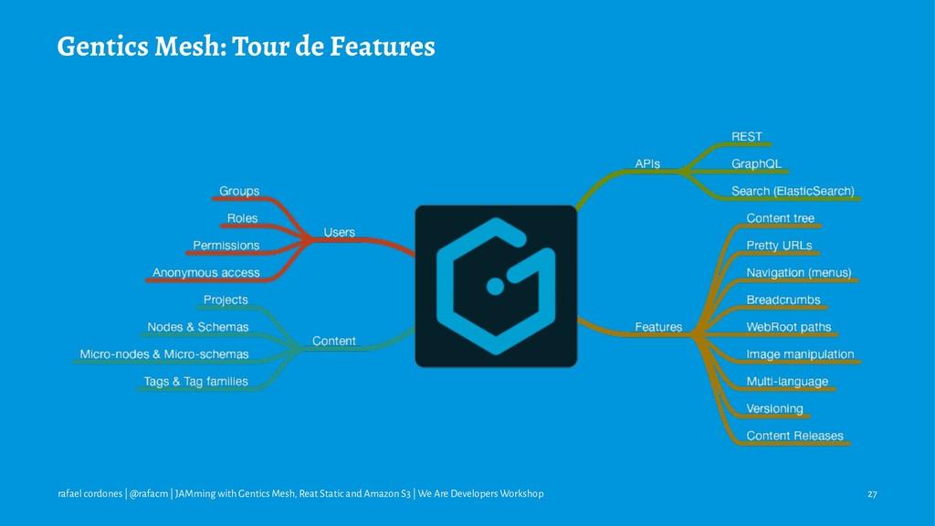 Gentics Mesh: Tour de Features rafael cordones ...