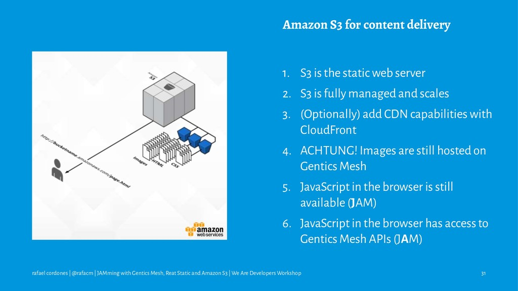 Amazon S3 for content delivery 1. S3 is the sta...