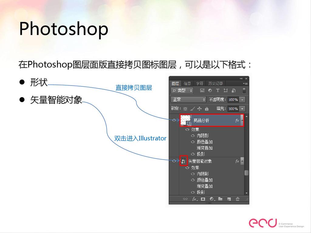 Photoshop 在Photoshop图层面版直接拷贝图标图层,可以是以下格式:  形状 ...