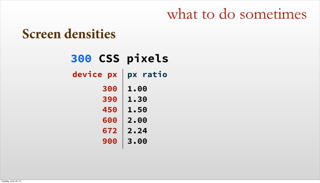 Screen densities 300 CSS pixels 300 1.00 390 1....
