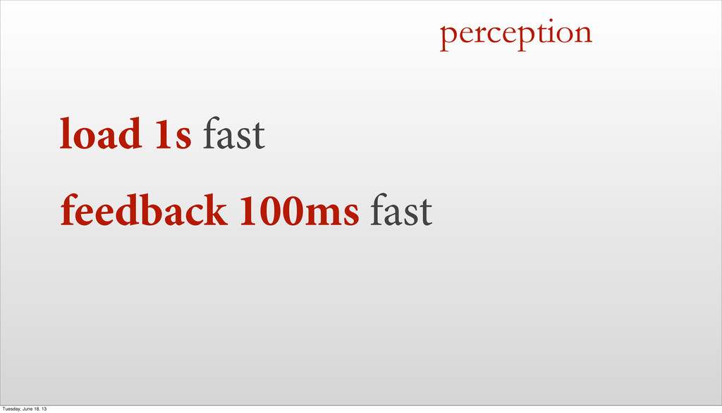 load 1s fast feedback 100ms fast perception Tue...