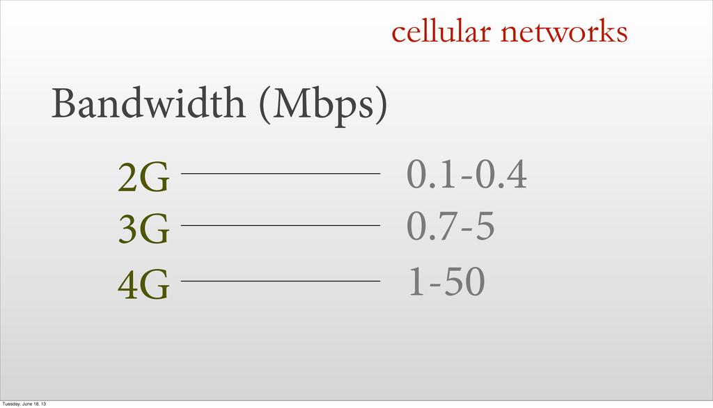 Bandwidth (Mbps) cellular networks 2G 0.1-0.4 3...