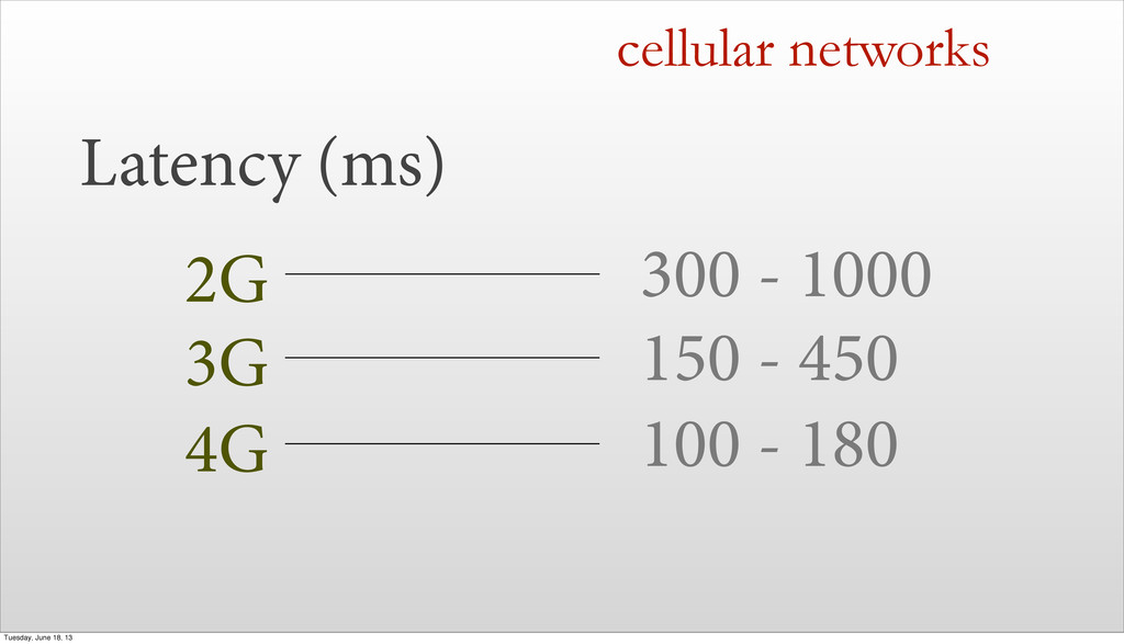 Latency (ms) cellular networks 2G 300 - 1000 3G...