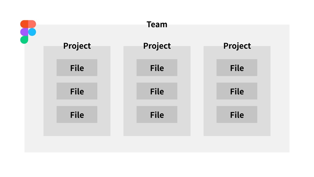 Team Project File File File Project File File F...