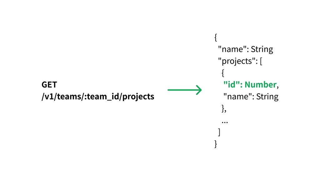 """""""id"""": Number {  """"name"""": String  """"projects"""": [  ..."""