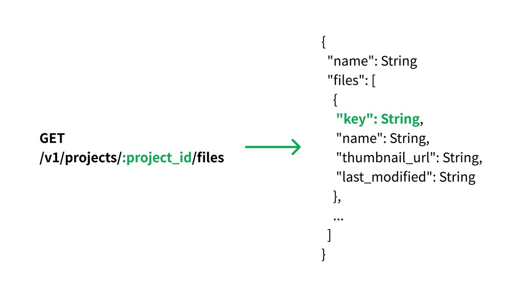 """key"": String {  ""name"": String  ""files"": [  { ..."