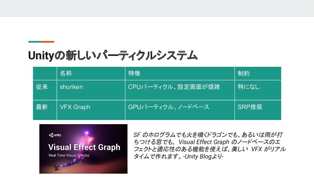 Unityの新しいパーティクルシステム 名称 特徴 制約 従来 shuriken CPUパーテ...