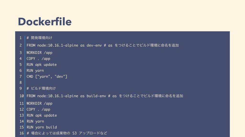 Dockerfile 1. # ։ൃڥ͚ 2. FROM node:10.16.1-alpi...