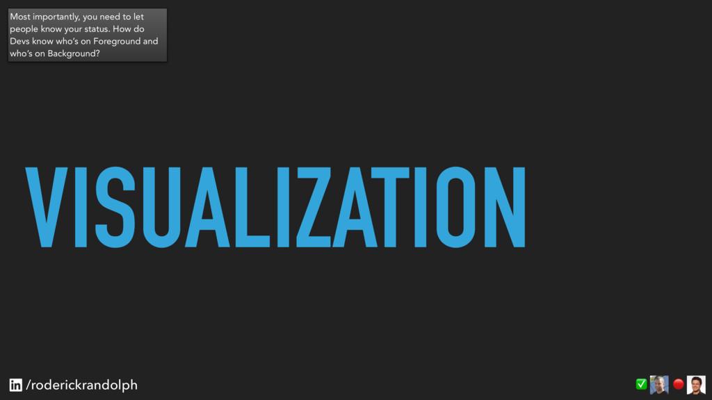 VISUALIZATION  ✅ /roderickrandolph Most importa...