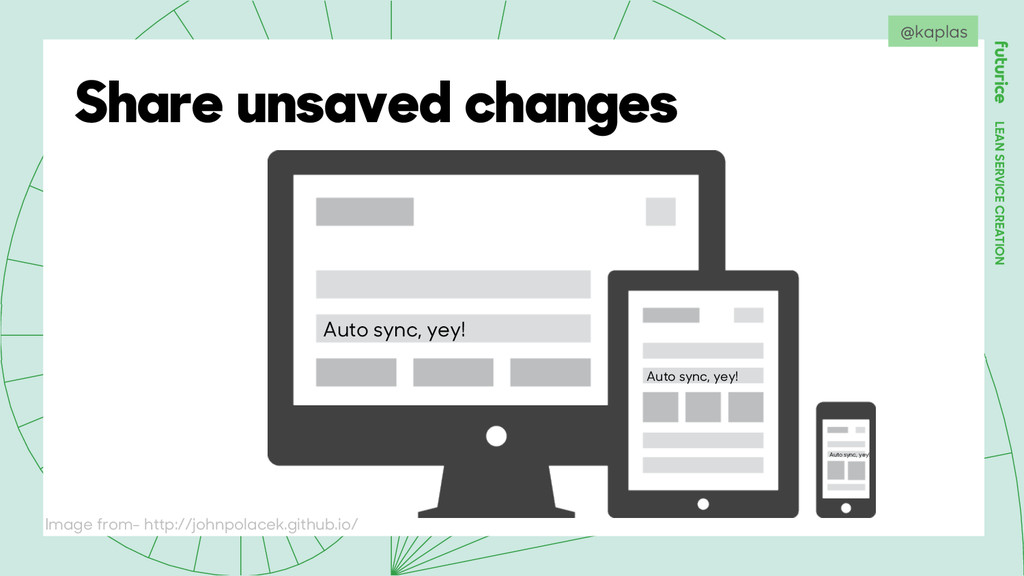 LEAN SERVICE CREATION Share unsaved changes Ima...
