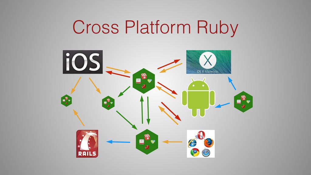 Cross Platform Ruby