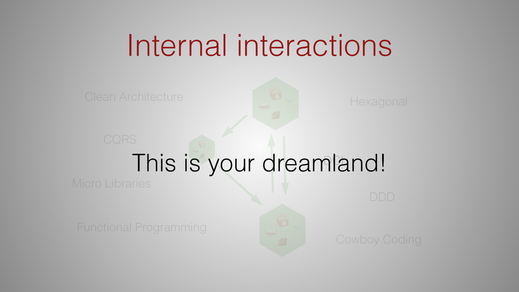 This is your dreamland! Internal interactions D...
