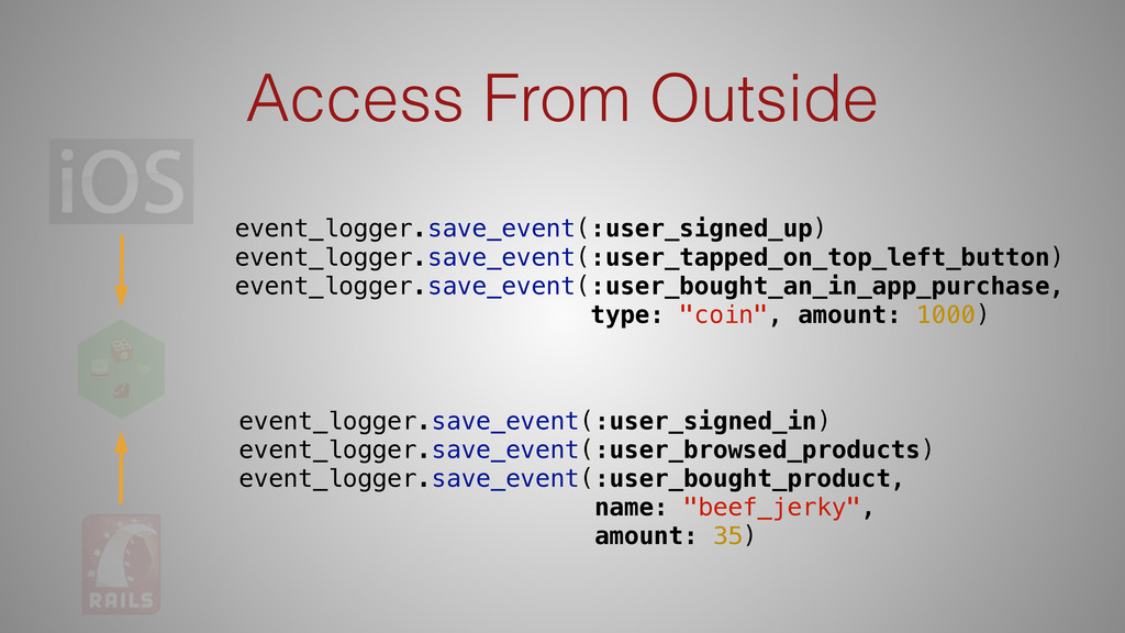 Access From Outside event_logger.save_event(:us...
