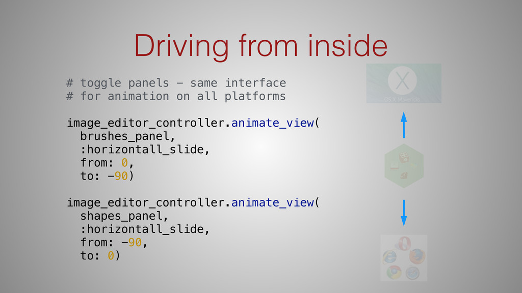 Driving from inside # toggle panels - same inte...