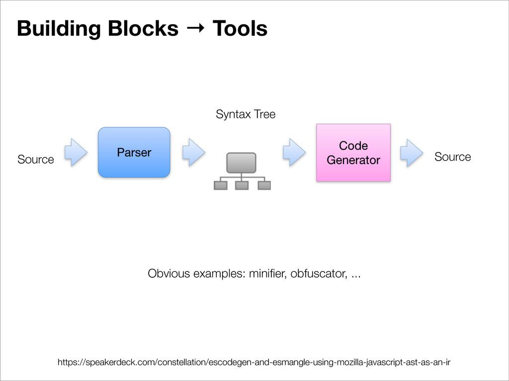 Building Blocks → Tools https://speakerdeck.com...