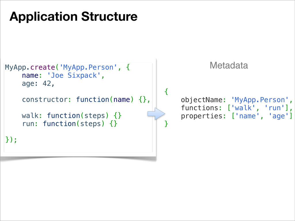 Application Structure MyApp.create('MyApp.Perso...