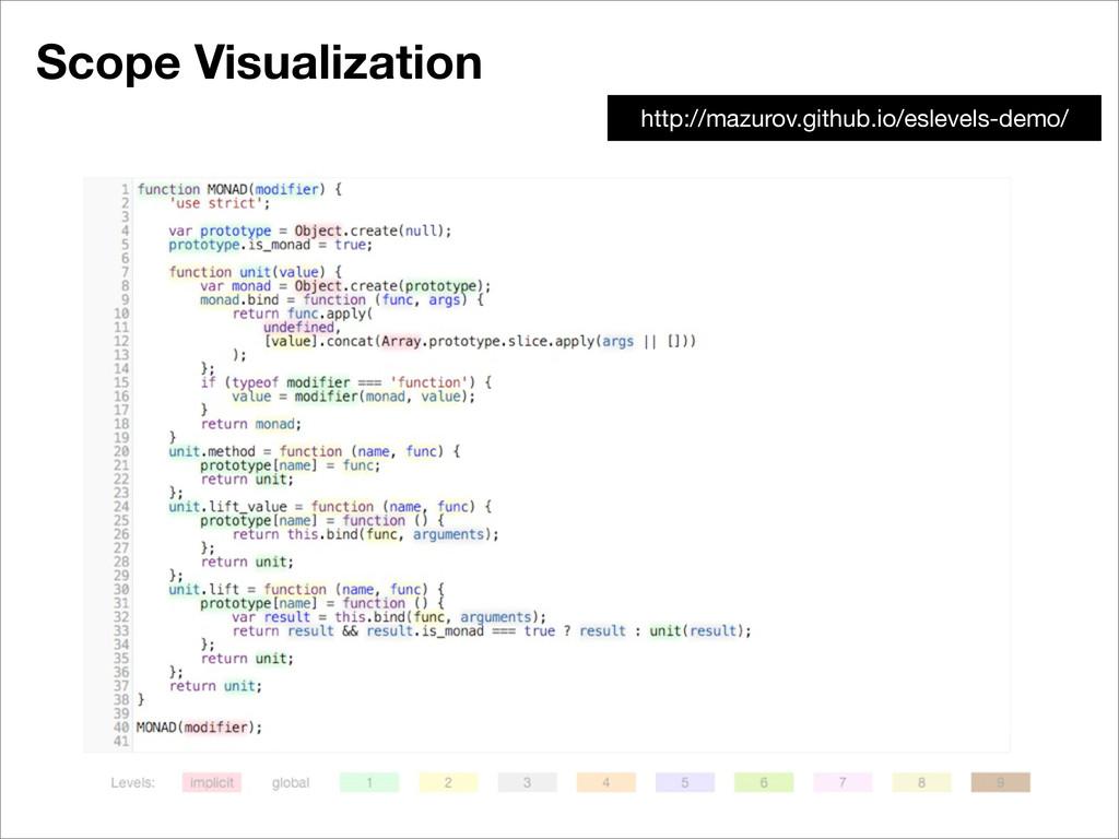 Scope Visualization http://mazurov.github.io/es...