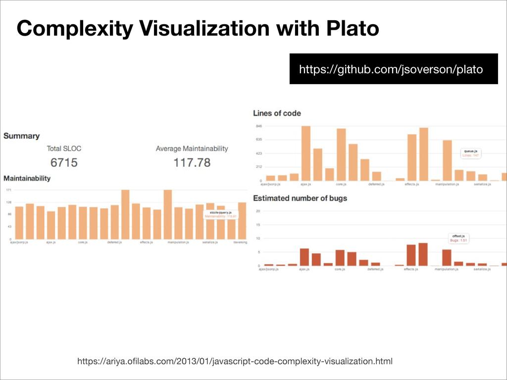 Complexity Visualization with Plato https://ari...