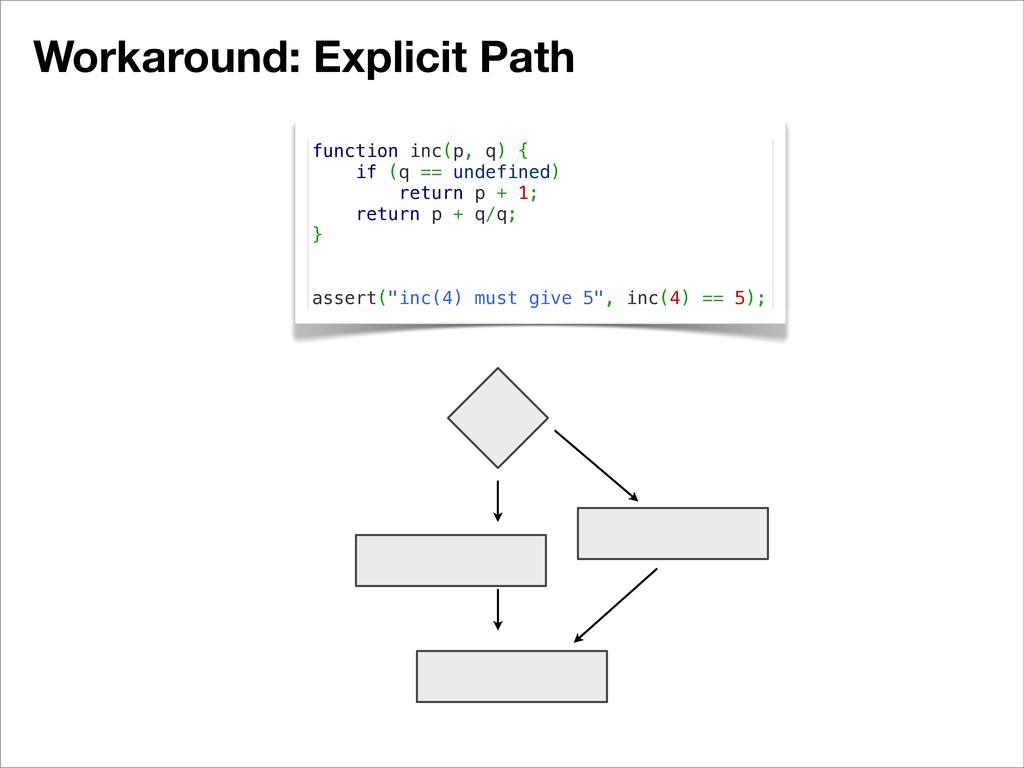 Workaround: Explicit Path function inc(p, q) { ...