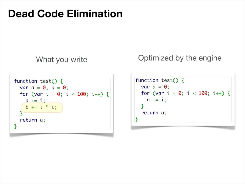 What you write Optimized by the engine function...