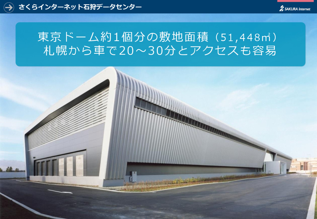 さくらインターネット石狩データセンター 7 東京ドーム約1個分の敷地面積(51,448㎡) 札...