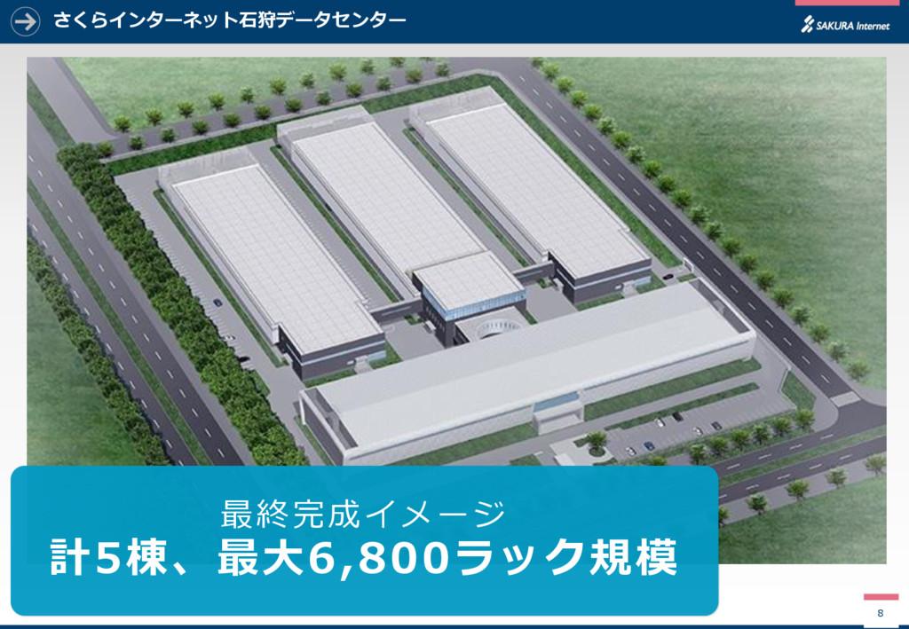 さくらインターネット石狩データセンター 8 最終完成イメージ 計5棟、最大6,800ラック規模