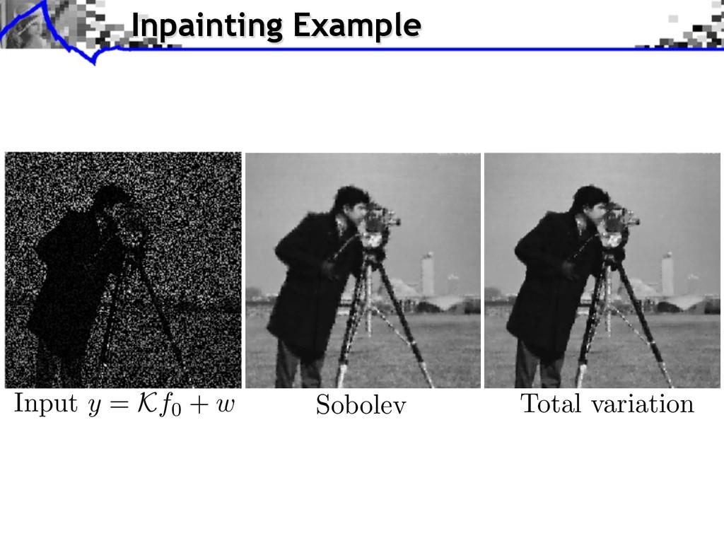 Inpainting Example Input y = Kf0 + w Sobolev To...