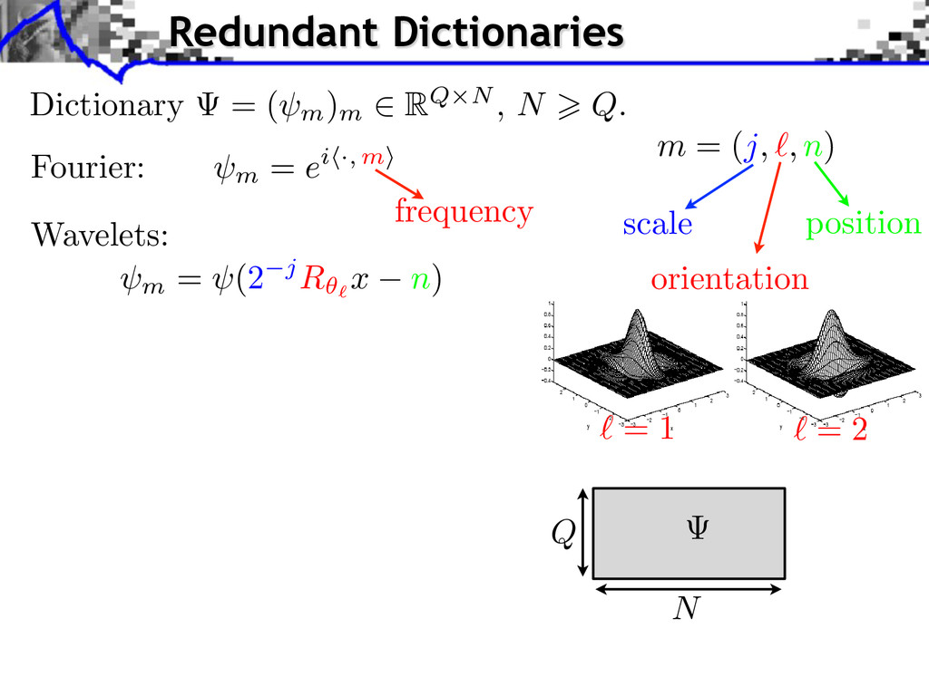 Wavelets: m = (2 jR x n) m = (j, , n) scale ori...