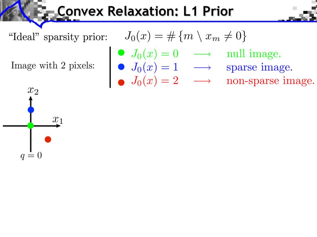 Image with 2 pixels: q = 0 J0 (x) = # {m \ xm =...