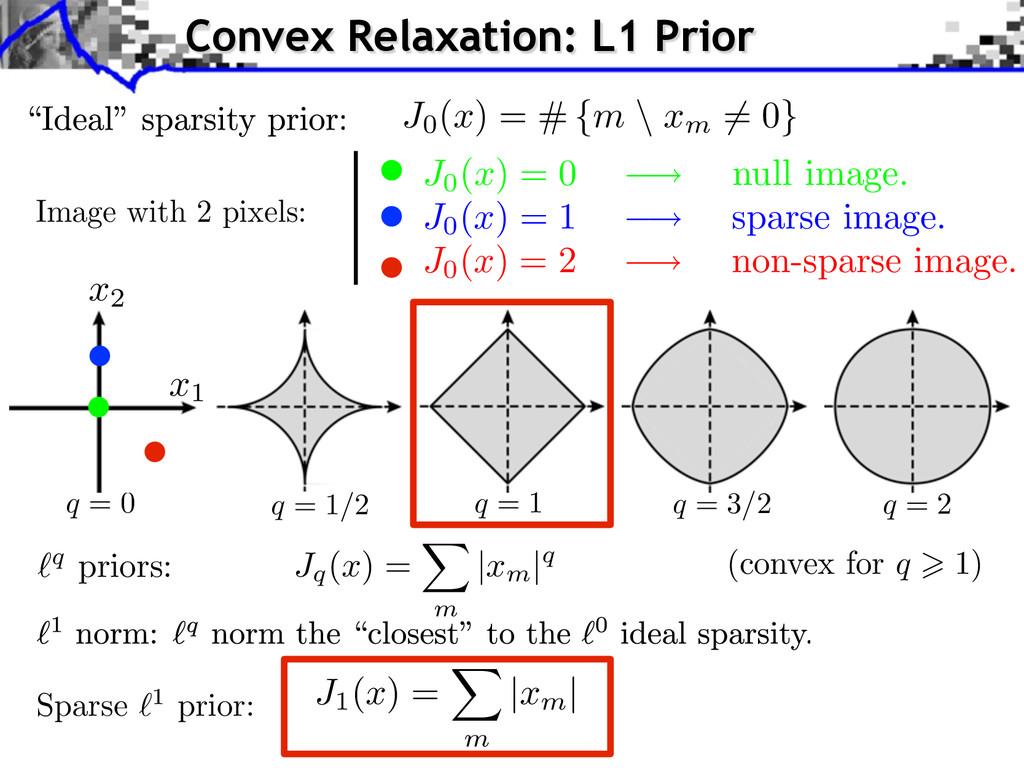 Image with 2 pixels: q = 0 q = 1 q = 2 q = 3/2 ...