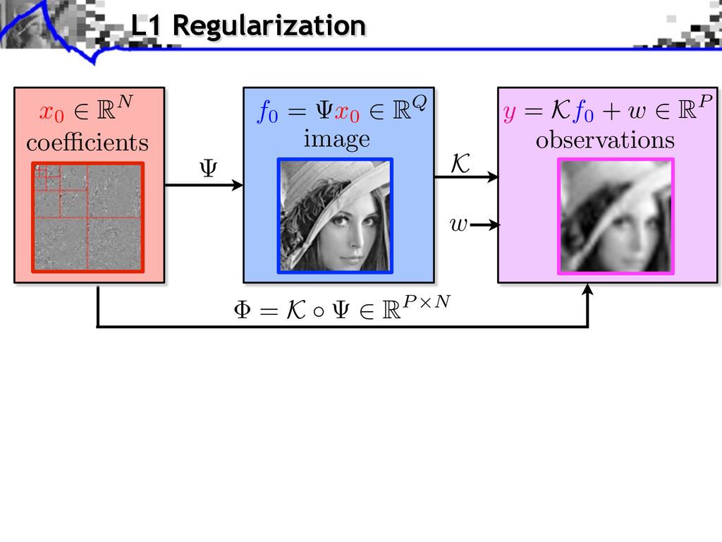 L1 Regularization observations = K ⇥ ⇥ RP N w c...