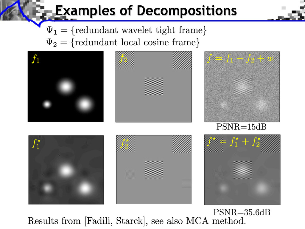 Examples of Decompositions
