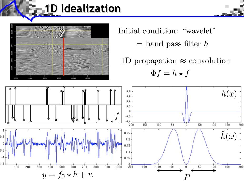 1D propagation convolution P 1D Idealization In...