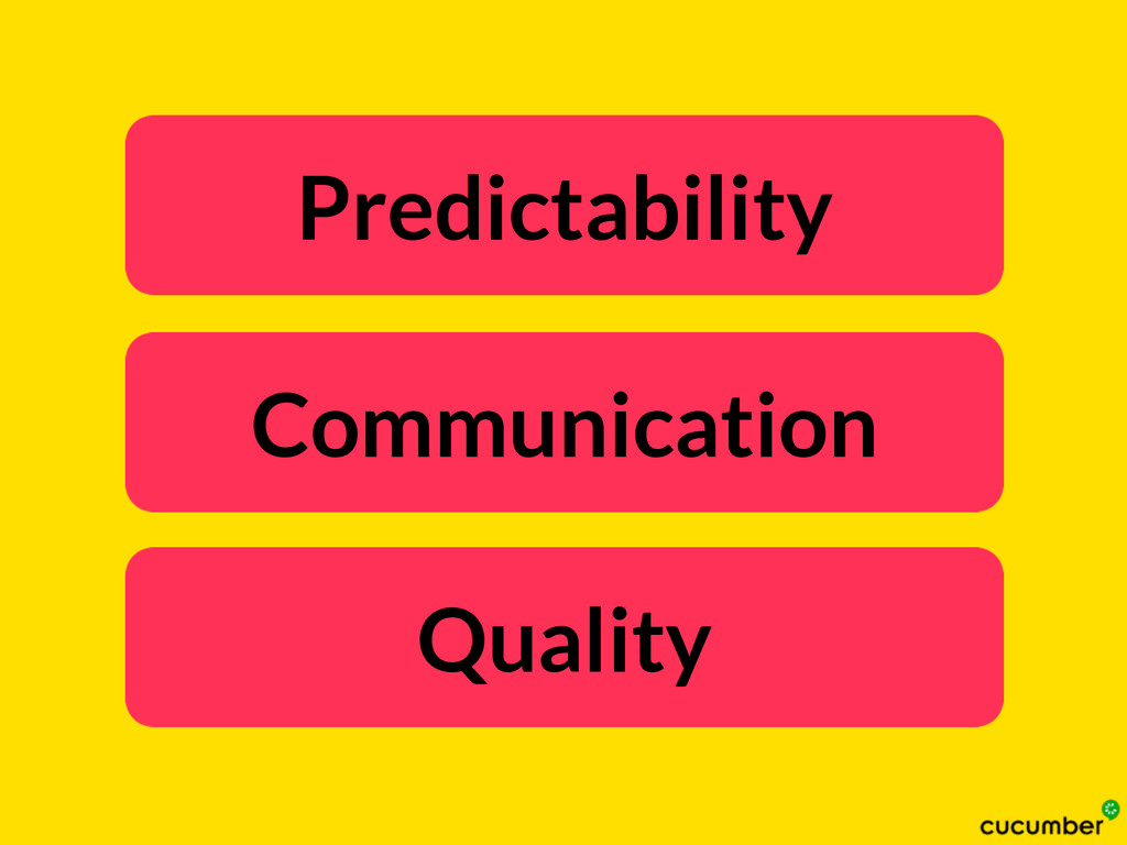 Quality Communication Predictability