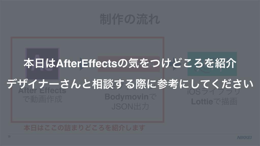 19 After Effects Ͱಈը࡞ AEϓϥάΠϯ BodymovinͰ JSONग़...