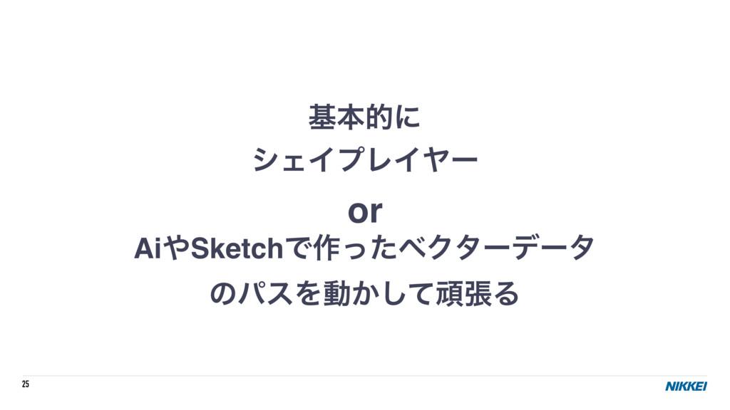 25 جຊతʹ γΣΠϓϨΠϠʔ or AiSketchͰ࡞ͬͨϕΫλʔσʔλ ͷύεΛಈ͔...